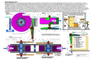 Logistiksystem Patent Verkauf